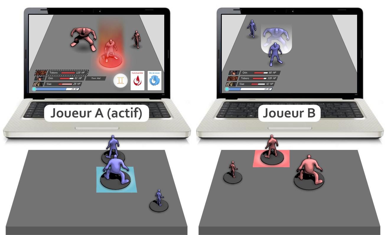 Plateau de jeu interactif goobie for Jeu d architecture 3d